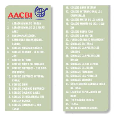 AACBI Member Schools