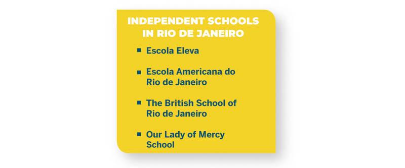 Independent Schools in Rio de Janeiro.