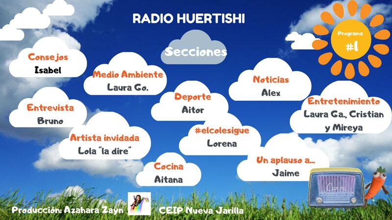 Escaleta de secciones de Radio Huertishi.